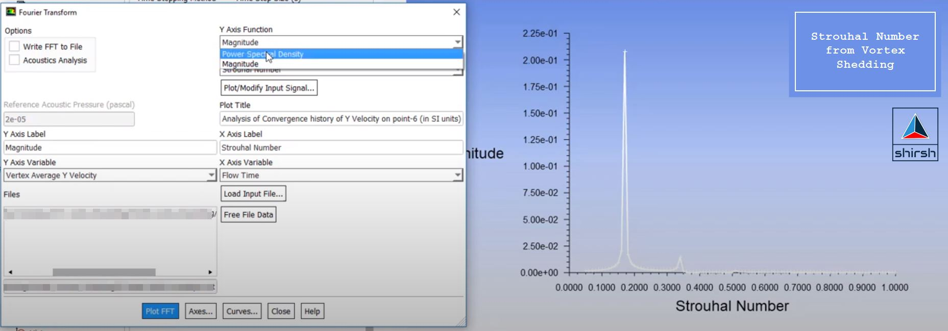 Strouhal Number prediction from Transient CFD analysis